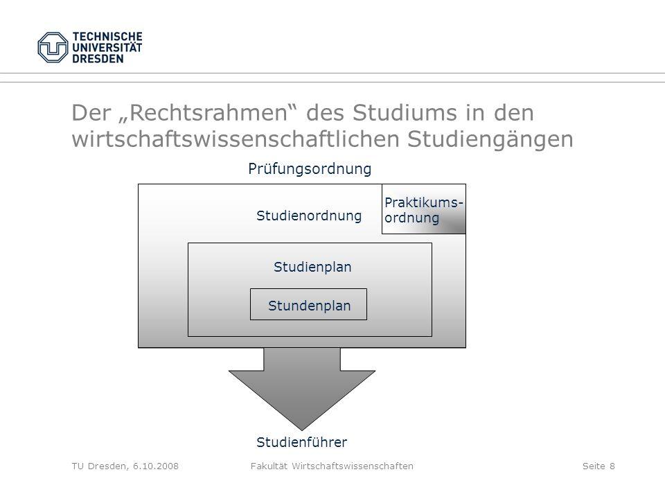 TU Dresden, 6.10.2008Fakultät WirtschaftswissenschaftenSeite 8 Der Rechtsrahmen des Studiums in den wirtschaftswissenschaftlichen Studiengängen Prüfun