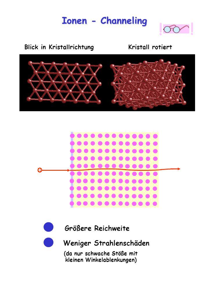 Ionen - Channeling + Blick in KristallrichtungKristall rotiert Größere Reichweite Weniger Strahlenschäden (da nur schwache Stöße mit kleinen Winkelabl