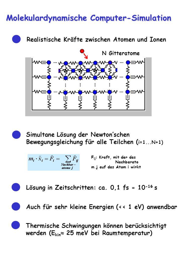 Molekulardynamische Computer-Simulation Realistische Kräfte zwischen Atomen und Ionen Simultane Lösung der Newtonschen Bewegungsgleichung für alle Tei