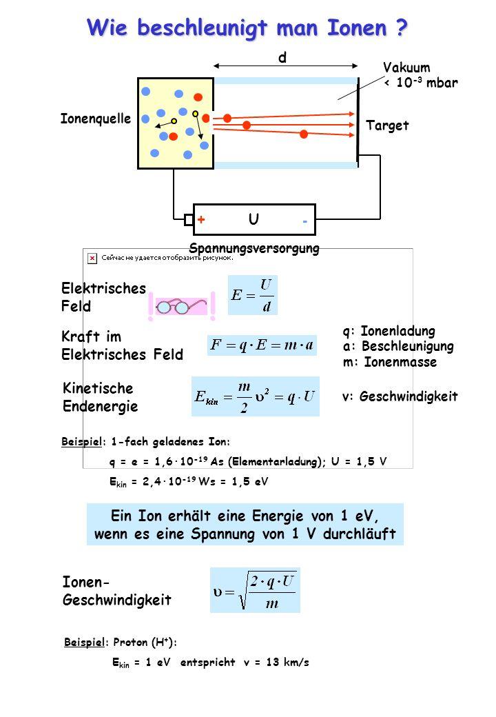 Wie beschleunigt man Ionen ? Ionenquelle + - Target Spannungsversorgung U d Elektrisches Feld Kraft im Elektrisches Feld q: Ionenladung a: Beschleunig