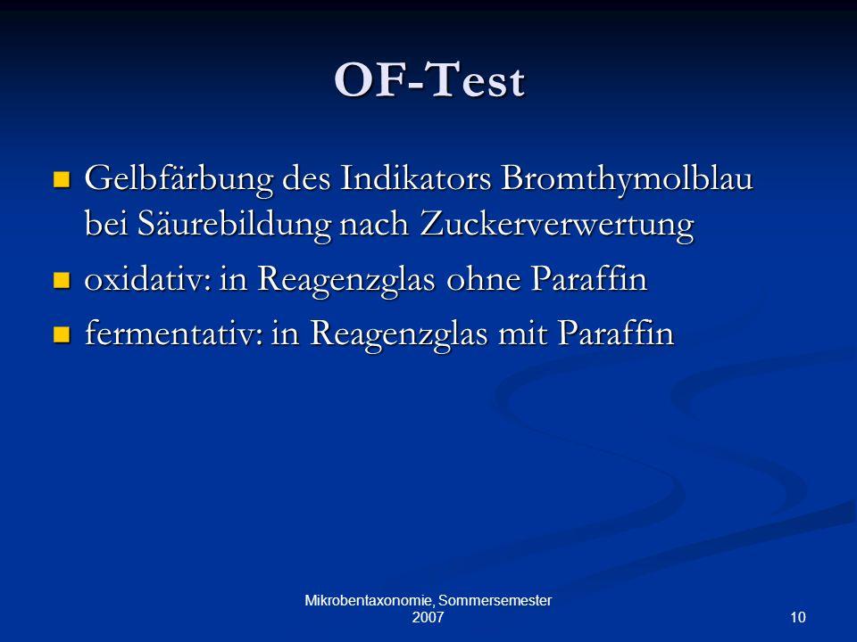 10 Mikrobentaxonomie, Sommersemester 2007 OF-Test Gelbfärbung des Indikators Bromthymolblau bei Säurebildung nach Zuckerverwertung Gelbfärbung des Ind