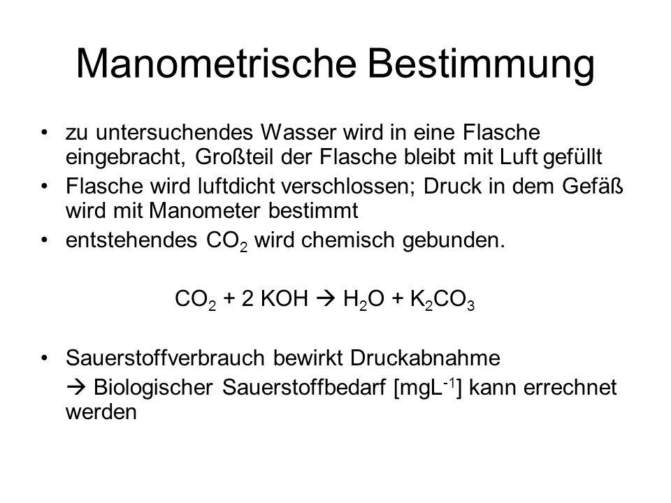 Manometrische Bestimmung zu untersuchendes Wasser wird in eine Flasche eingebracht, Großteil der Flasche bleibt mit Luft gefüllt Flasche wird luftdich