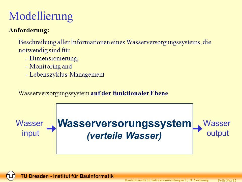 TU Dresden - Institut für Bauinformatik Folie-Nr.: 13 Bauinformatik II, Softwareanwendungen 1; 9.