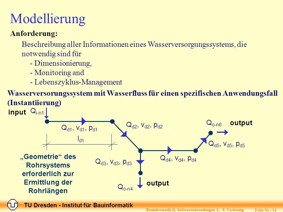 TU Dresden - Institut für Bauinformatik Folie-Nr.: 15 Bauinformatik II, Softwareanwendungen 1; 9.