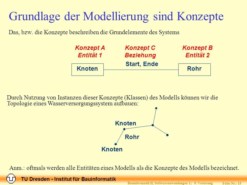 TU Dresden - Institut für Bauinformatik Folie-Nr.: 16 Bauinformatik II, Softwareanwendungen 1; 9.