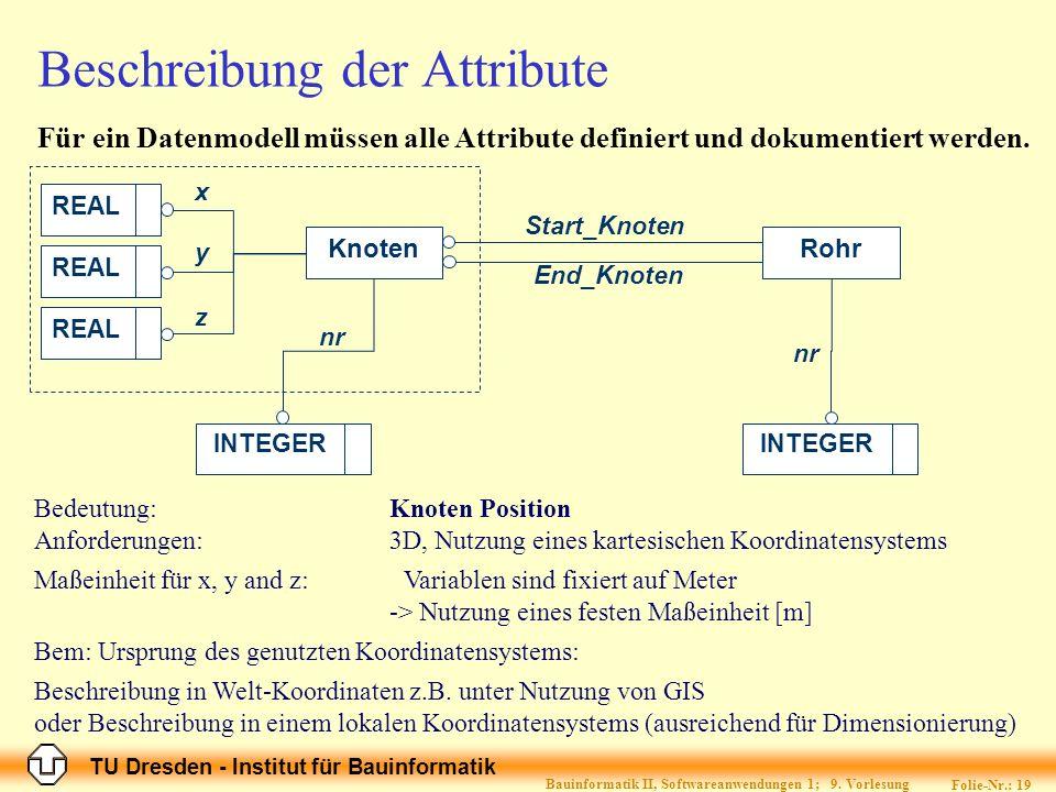 TU Dresden - Institut für Bauinformatik Folie-Nr.: 20 Bauinformatik II, Softwareanwendungen 1; 9.