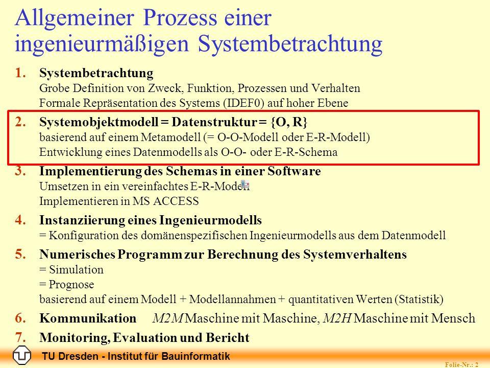 TU Dresden - Institut für Bauinformatik Modell Folie-Nr.: 3 Ein abstraktes Modell ist ein theoretisches Konstrukt, das physikalische, biologische oder soziale Prozesse mit Hilfe einer Menge von Variablen und einer Menge von logischen und qualitativen Beziehungen zwischen ihnen, repräsentiert.