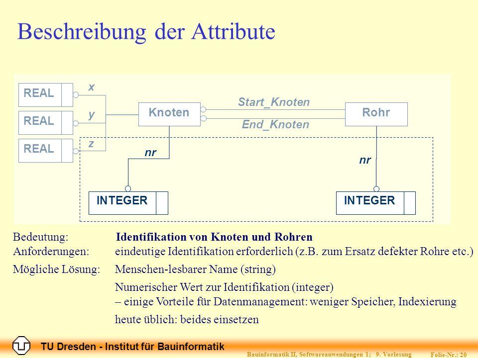 TU Dresden - Institut für Bauinformatik Folie-Nr.: 21 Bauinformatik II, Softwareanwendungen 1; 9.