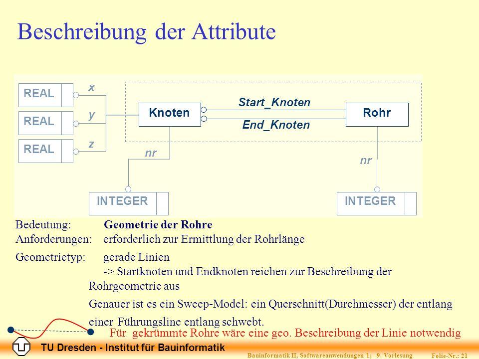 TU Dresden - Institut für Bauinformatik Folie-Nr.: 22 Bauinformatik II, Softwareanwendungen 1; 9.