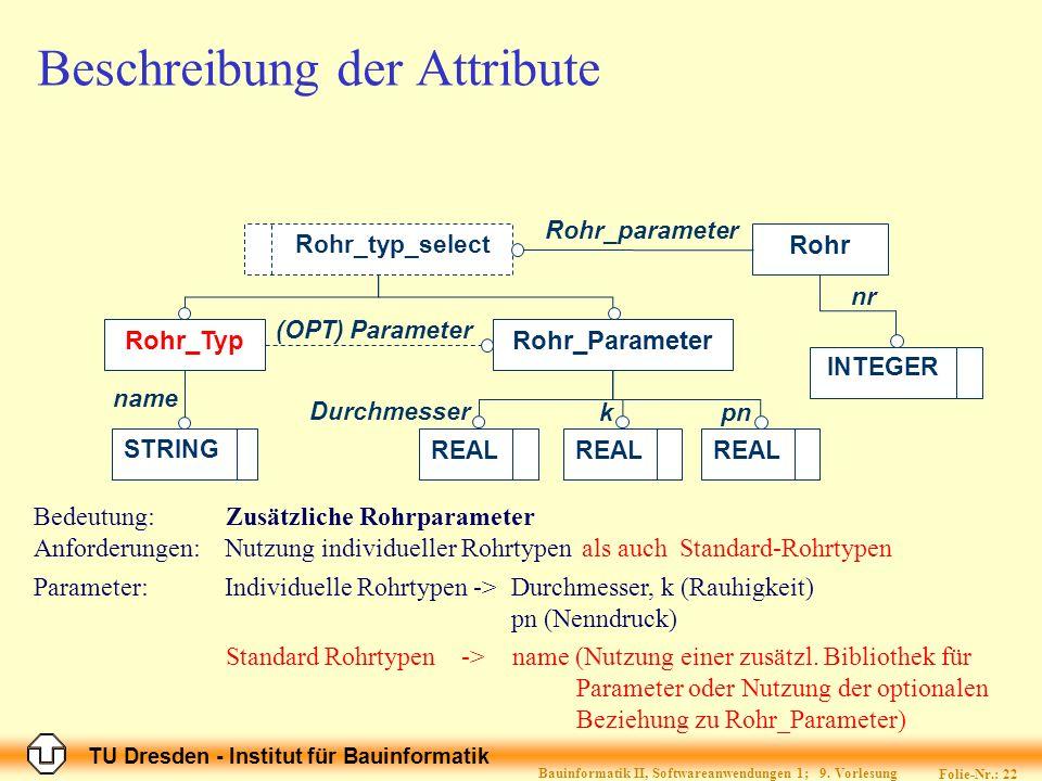 TU Dresden - Institut für Bauinformatik Folie-Nr.: 23 Bauinformatik II, Softwareanwendungen 1; 9.