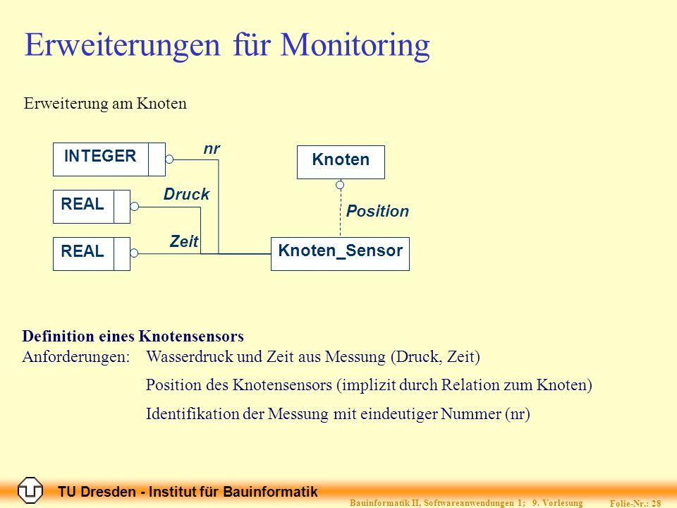 TU Dresden - Institut für Bauinformatik Folie-Nr.: 29 Bauinformatik II, Softwareanwendungen 1; 9.