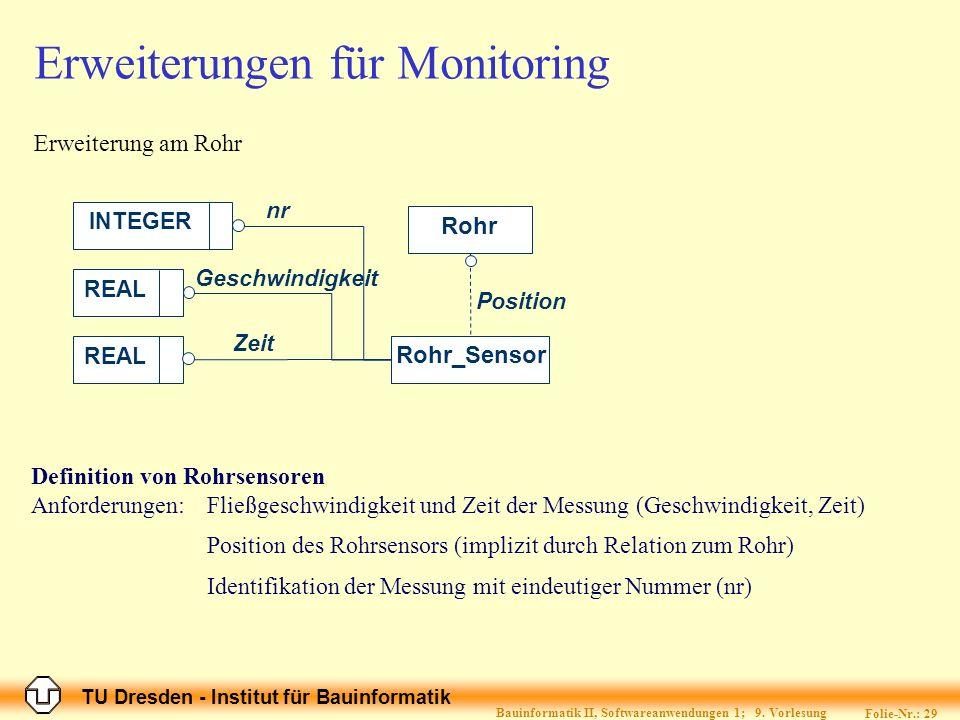 TU Dresden - Institut für Bauinformatik Folie-Nr.: 30 Bauinformatik II, Softwareanwendungen 1; 9.