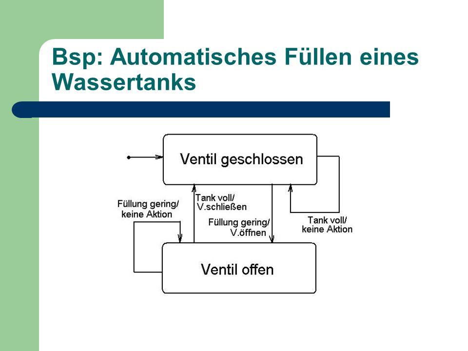 Bsp: Automatisches Füllen eines Wassertanks