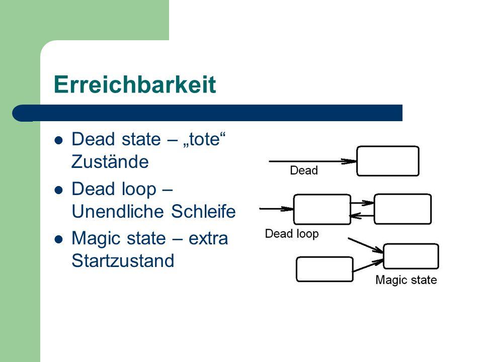 Dead state – tote Zustände Dead loop – Unendliche Schleife Magic state – extra Startzustand