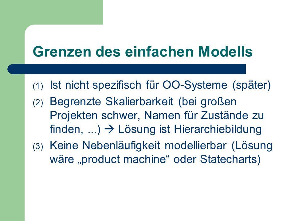 Grenzen des einfachen Modells (1) Ist nicht spezifisch für OO-Systeme (später) (2) Begrenzte Skalierbarkeit (bei großen Projekten schwer, Namen für Zu