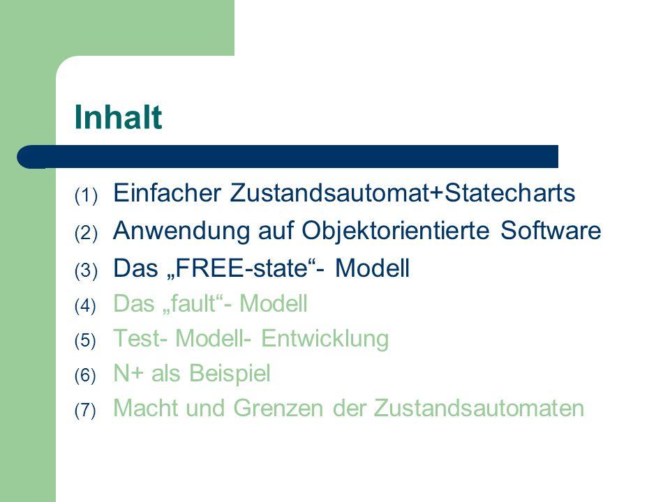 Inhalt (1) Einfacher Zustandsautomat+Statecharts (2) Anwendung auf Objektorientierte Software (3) Das FREE-state- Modell (4) Das fault- Modell (5) Tes