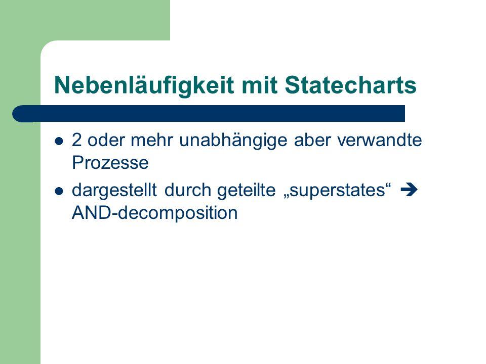 Nebenläufigkeit mit Statecharts 2 oder mehr unabhängige aber verwandte Prozesse dargestellt durch geteilte superstates AND-decomposition