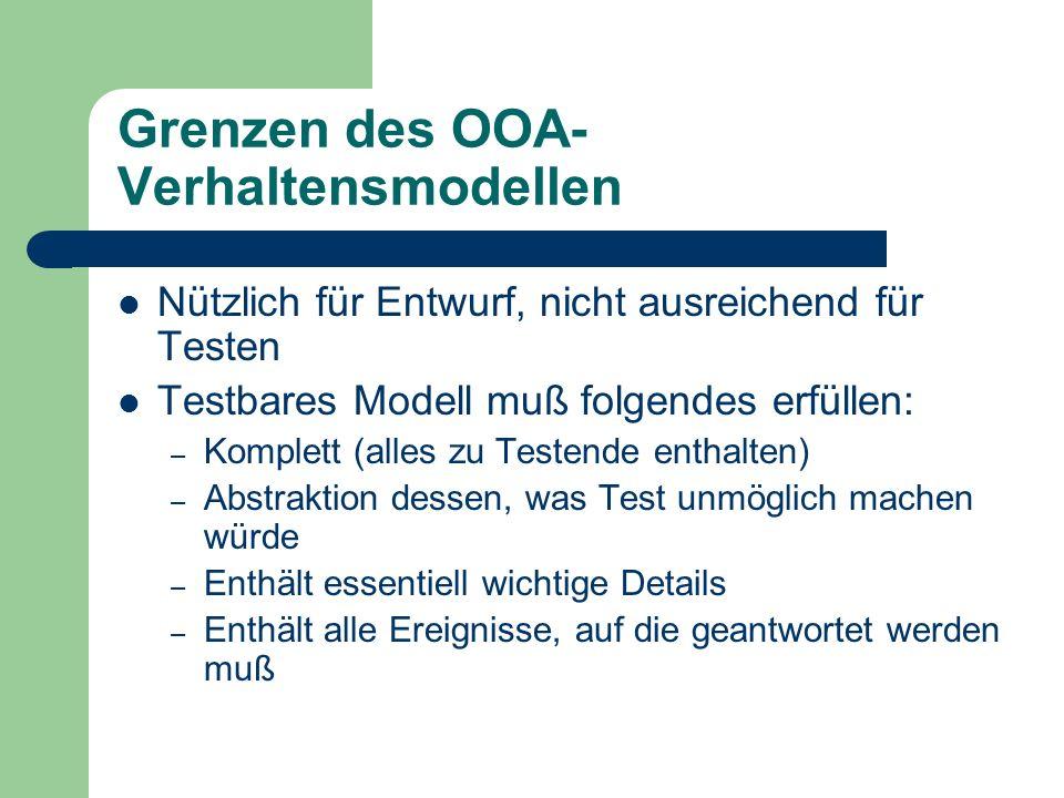 Grenzen des OOA- Verhaltensmodellen Nützlich für Entwurf, nicht ausreichend für Testen Testbares Modell muß folgendes erfüllen: – Komplett (alles zu T
