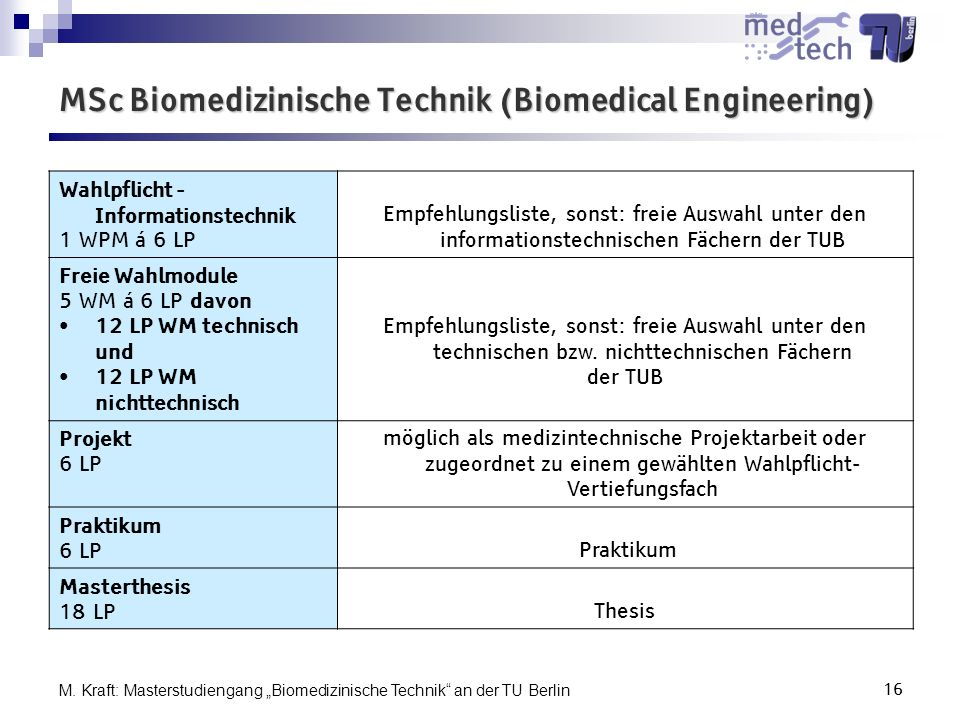 M. Kraft: Masterstudiengang Biomedizinische Technik an der TU Berlin16 MSc Biomedizinische Technik (Biomedical Engineering) Wahlpflicht - Informations