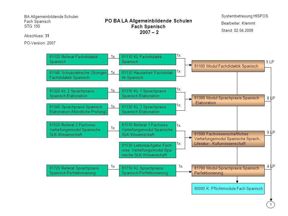 Systembetreuung HISPOS Bearbeiter: Klemmt Stand: 02.04.2008 9001 Abschluss Fach Spanisch 9200 Bachelorarbeit (gesamt) 9210 Bachelorarbeit 6 Wo.