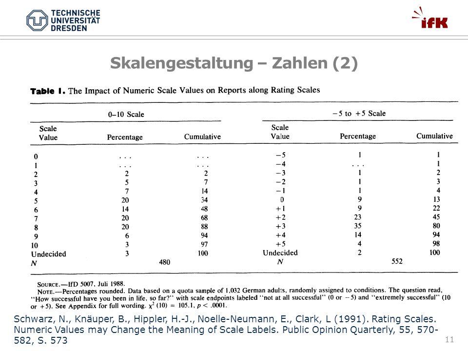 11 Skalengestaltung – Zahlen (2) Schwarz, N., Knäuper, B., Hippler, H.-J., Noelle-Neumann, E., Clark, L (1991). Rating Scales. Numeric Values may Chan