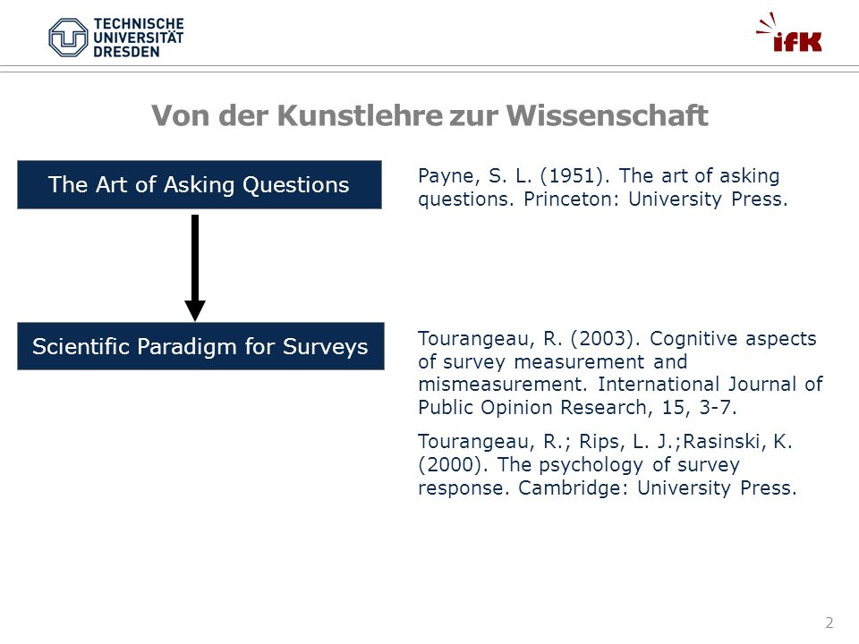 2 Von der Kunstlehre zur Wissenschaft The Art of Asking Questions Scientific Paradigm for Surveys Tourangeau, R. (2003). Cognitive aspects of survey m