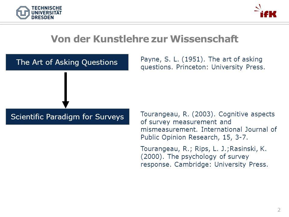 23 Interviewer-Effekte (2) Finkel, S.E., Guterbock, T.M & Borg, M.J.