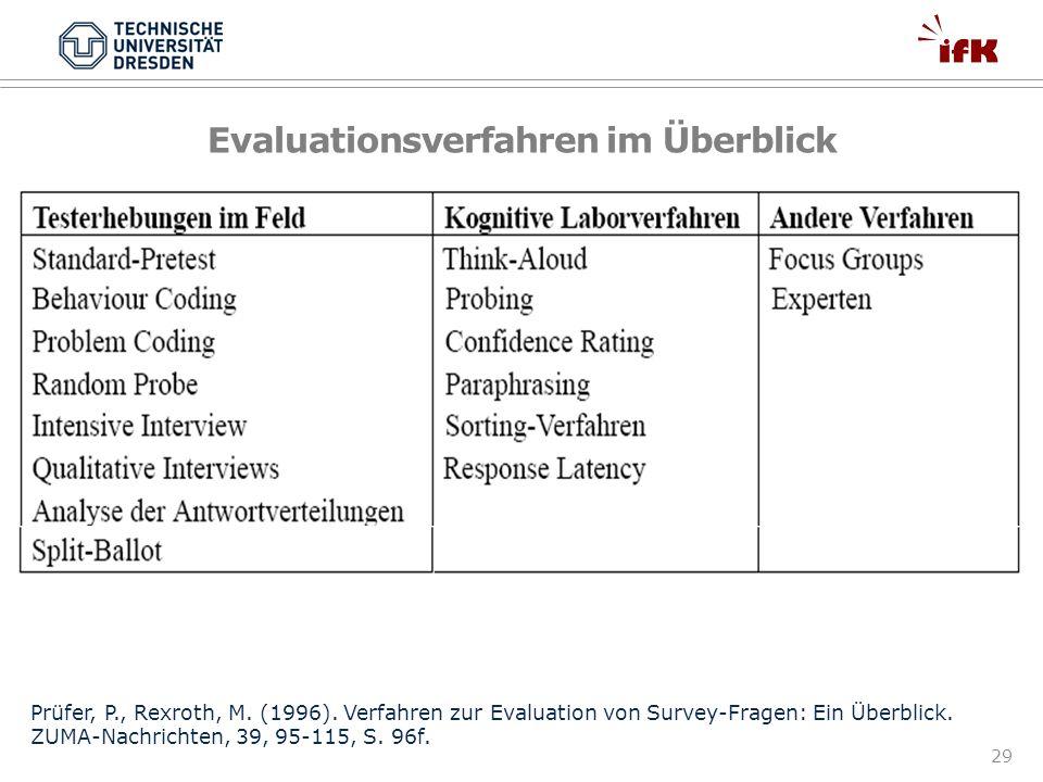 29 Evaluationsverfahren im Überblick Prüfer, P., Rexroth, M. (1996). Verfahren zur Evaluation von Survey-Fragen: Ein Überblick. ZUMA-Nachrichten, 39,