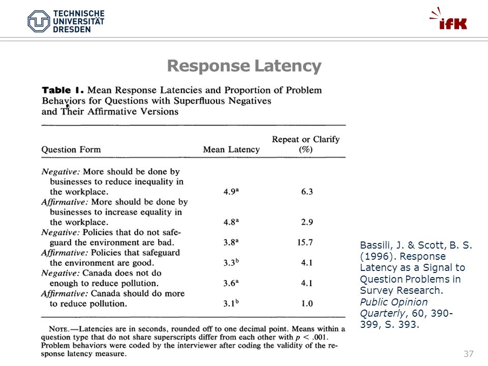 37 Response Latency Bassili, J. & Scott, B. S. (1996). Response Latency as a Signal to Question Problems in Survey Research. Public Opinion Quarterly,
