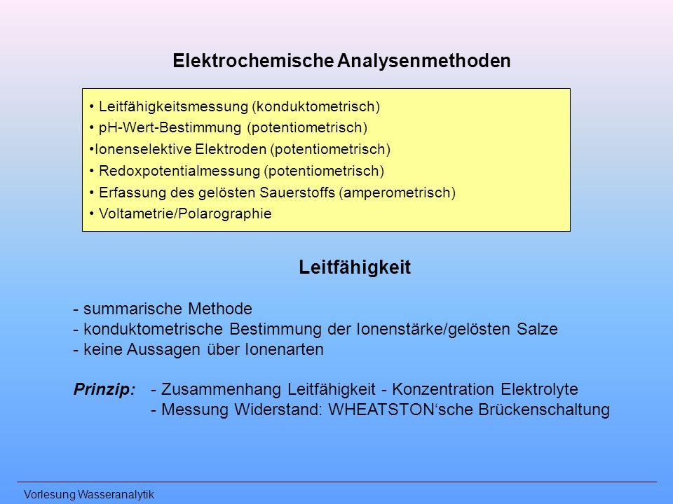 Vorlesung Wasseranalytik Elektrochemische Analysenmethoden Leitfähigkeitsmessung (konduktometrisch) pH-Wert-Bestimmung (potentiometrisch) Ionenselekti