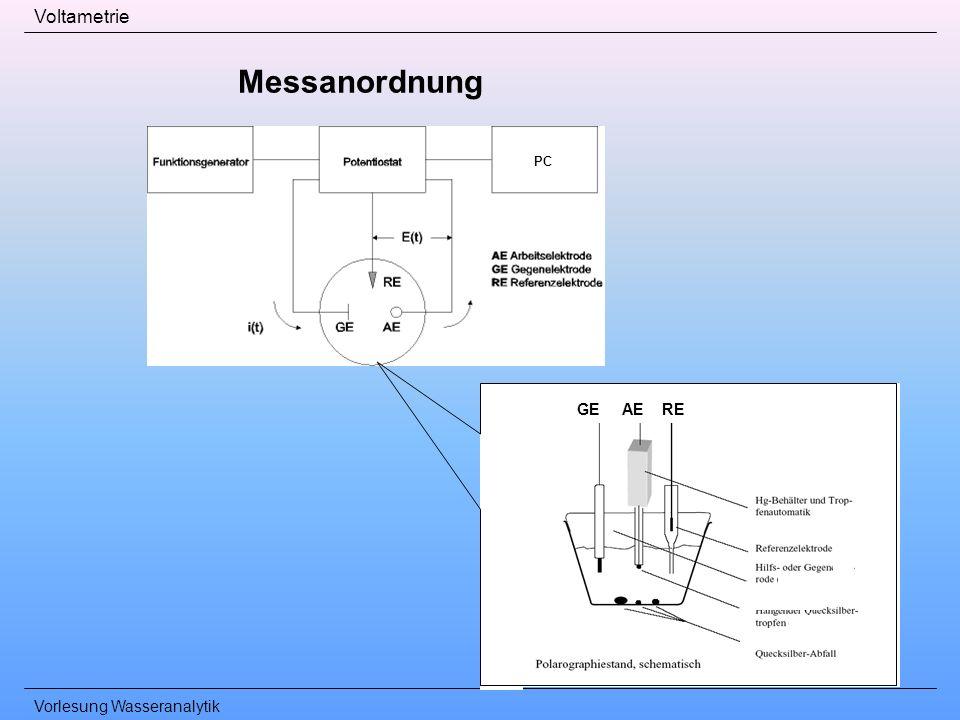 Vorlesung Wasseranalytik Voltametrie Messanordnung PC GE AE RE