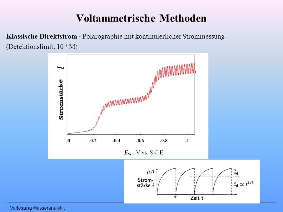 Vorlesung Wasseranalytik Voltammetrische Methoden Klassische Direktstrom - Polarographie mit kontinuierlicher Strommessung (Detektionslimit: 10 -4 M)