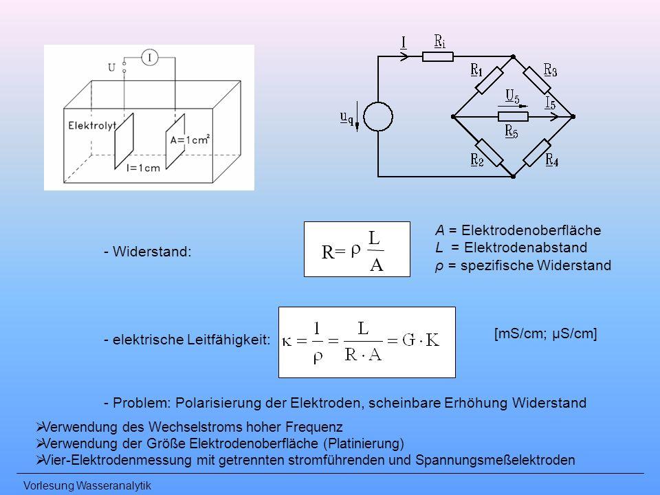 Vorlesung Wasseranalytik - Widerstand: - elektrische Leitfähigkeit: - Problem: Polarisierung der Elektroden, scheinbare Erhöhung Widerstand Verwendung