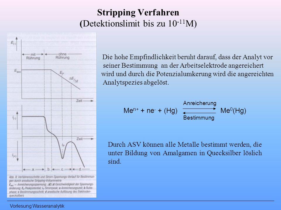 Vorlesung Wasseranalytik Stripping Verfahren (Detektionslimit bis zu 10 -11 M) Die hohe Empfindlichkeit beruht darauf, dass der Analyt vor seiner Best
