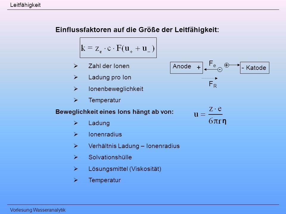 Vorlesung Wasseranalytik Leitfähigkeit Einflussfaktoren auf die Größe der Leitfähigkeit: Zahl der Ionen Ladung pro Ion Ionenbeweglichkeit Temperatur B