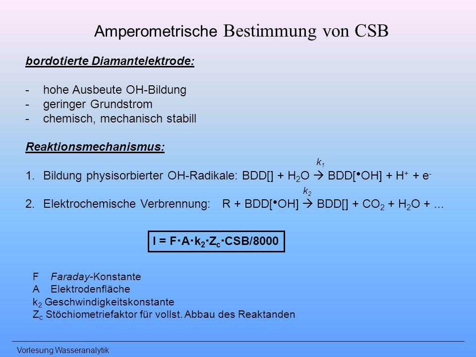 Vorlesung Wasseranalytik Amperometrische Bestimmung von CSB bordotierte Diamantelektrode: -hohe Ausbeute OH-Bildung -geringer Grundstrom -chemisch, me
