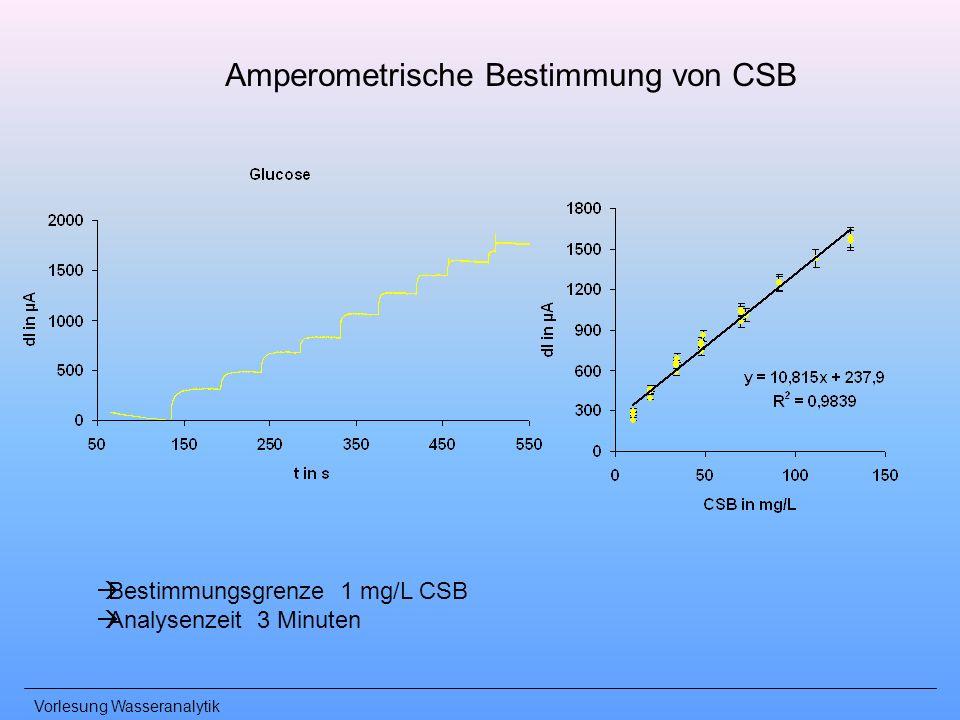 Vorlesung Wasseranalytik Amperometrische Bestimmung von CSB Bestimmungsgrenze 1 mg/L CSB Analysenzeit 3 Minuten