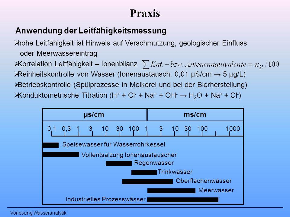 Vorlesung Wasseranalytik Praxis hohe Leitfähigkeit ist Hinweis auf Verschmutzung, geologischer Einfluss oder Meerwassereintrag Korrelation Leitfähigke
