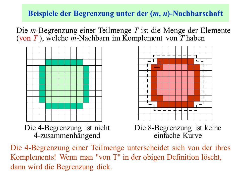 Beispiele der Begrenzung unter der (m, n)-Nachbarschaft Die 4-Begrenzung ist nicht 4-zusammenhängend Die 8-Begrenzung ist keine einfache Kurve Die 4-B