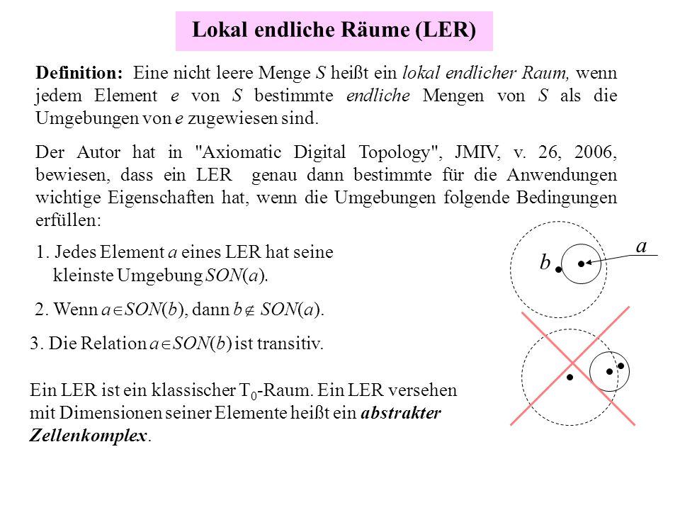 Lokal endliche Räume (LER) 1. Jedes Element a eines LER hat seine kleinste Umgebung SON(a). 2. Wenn a SON(b), dann b SON(a). 3. Die Relation a SON(b)