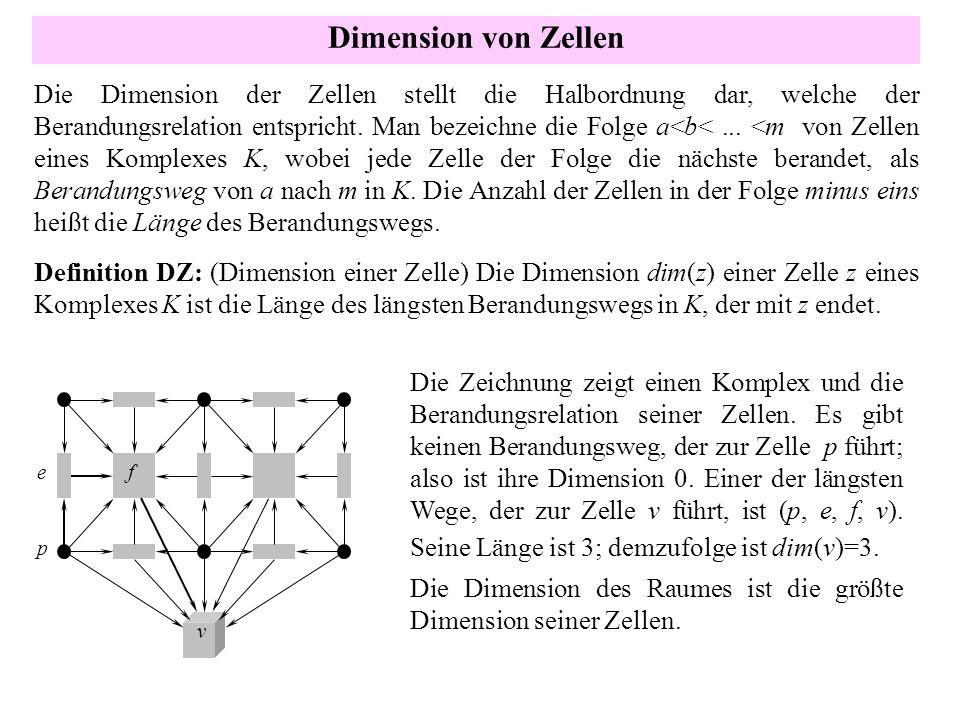 Dimension von Zellen Die Dimension der Zellen stellt die Halbordnung dar, welche der Berandungsrelation entspricht. Man bezeichne die Folge a<b<... <m