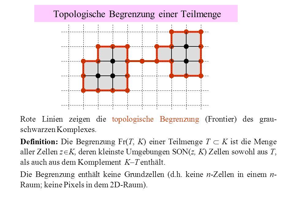 Topologische Begrenzung einer Teilmenge Rote Linien zeigen die topologische Begrenzung (Frontier) des grau- schwarzen Komplexes. Definition: Die Begre