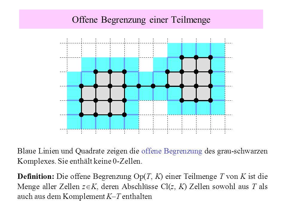 Offene Begrenzung einer Teilmenge Blaue Linien und Quadrate zeigen die offene Begrenzung des grau-schwarzen Komplexes. Sie enthält keine 0-Zellen. Def