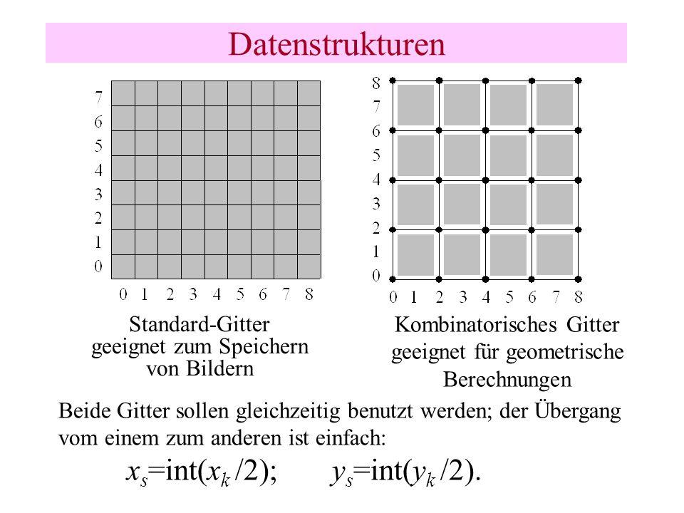 Standard-Gitter geeignet zum Speichern von Bildern Beide Gitter sollen gleichzeitig benutzt werden; der Übergang vom einem zum anderen ist einfach: x
