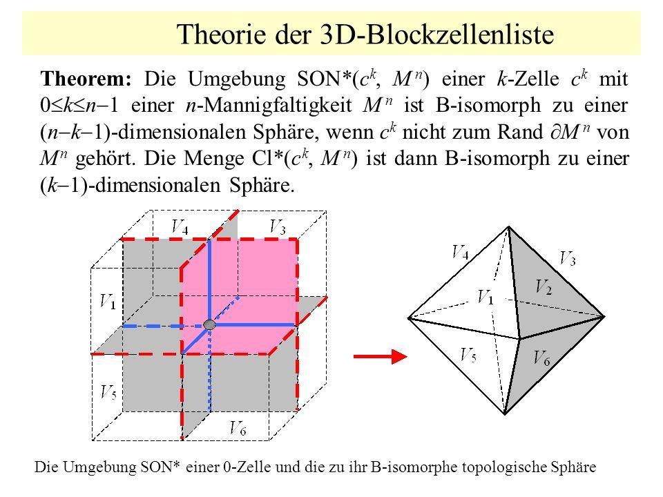 Theorie der 3D-Blockzellenliste Theorem: Die Umgebung SON*(c k, M n ) einer k-Zelle c k mit 0 k n 1 einer n-Mannigfaltigkeit M n ist В-isomorph zu ein