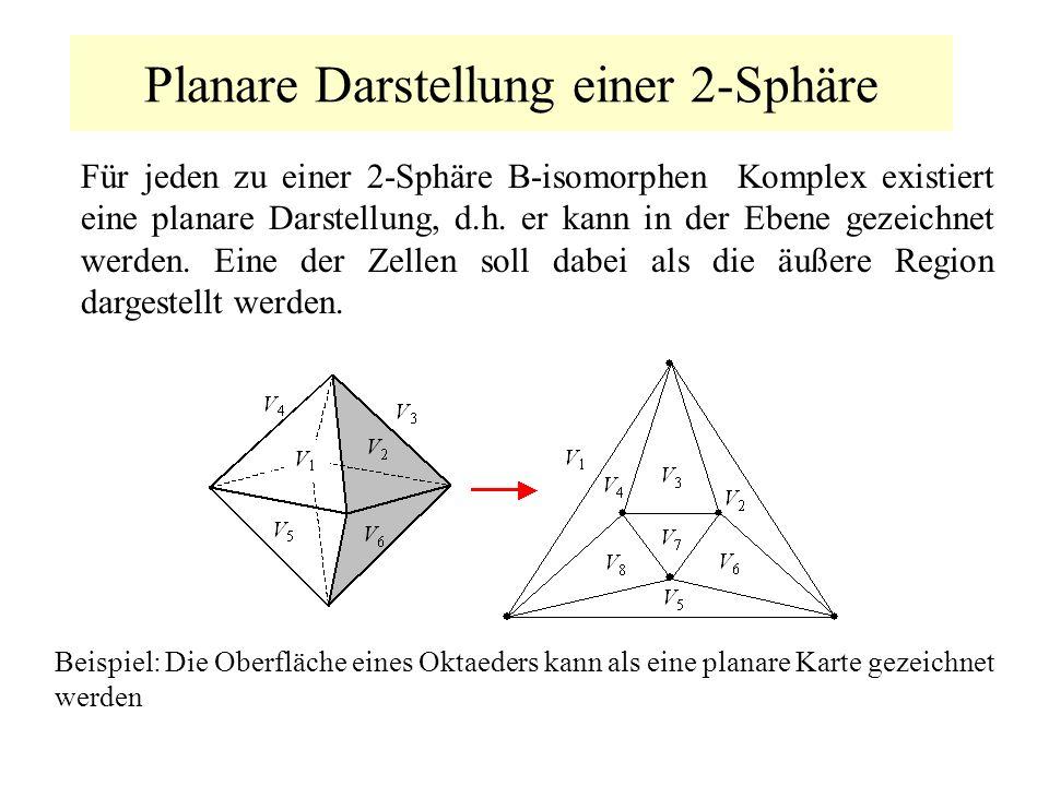 Planare Darstellung einer 2-Sphäre Beispiel: Die Oberfläche eines Oktaeders kann als eine planare Karte gezeichnet werden Für jeden zu einer 2-Sphäre
