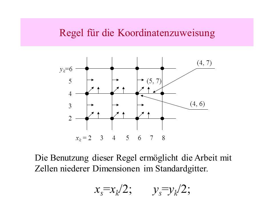 Regel für die Koordinatenzuweisung Die Benutzung dieser Regel ermöglicht die Arbeit mit Zellen niederer Dimensionen im Standardgitter. x s =x k /2; y