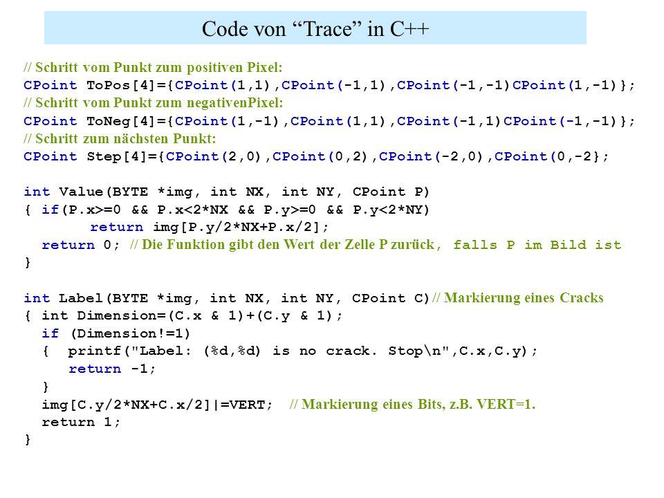 Code von Trace in C++ // Schritt vom Punkt zum positiven Pixel: CPoint ToPos[4]={CPoint(1,1),CPoint(-1,1),CPoint(-1,-1)CPoint(1,-1)}; // Schritt vom P