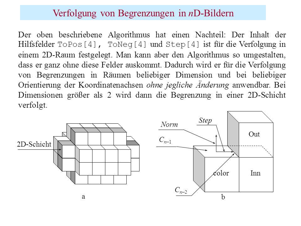 Verfolgung von Begrenzungen in nD-Bildern Der oben beschriebene Algorithmus hat einen Nachteil: Der Inhalt der Hilfsfelder ToPos[4], ToNeg[4] und Step