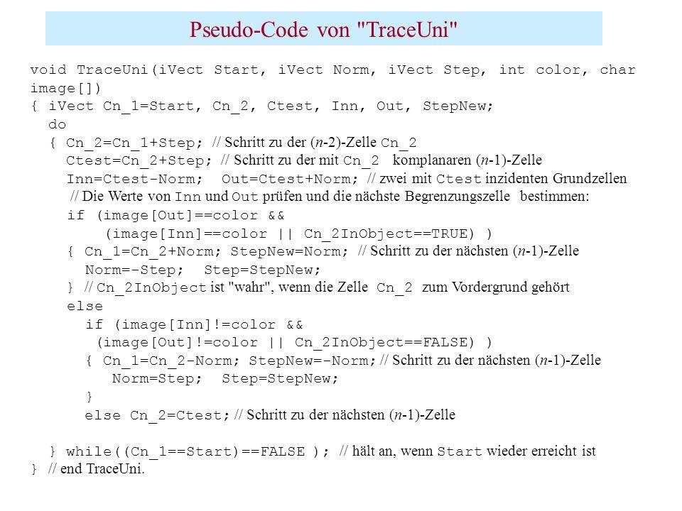 Pseudo-Code von